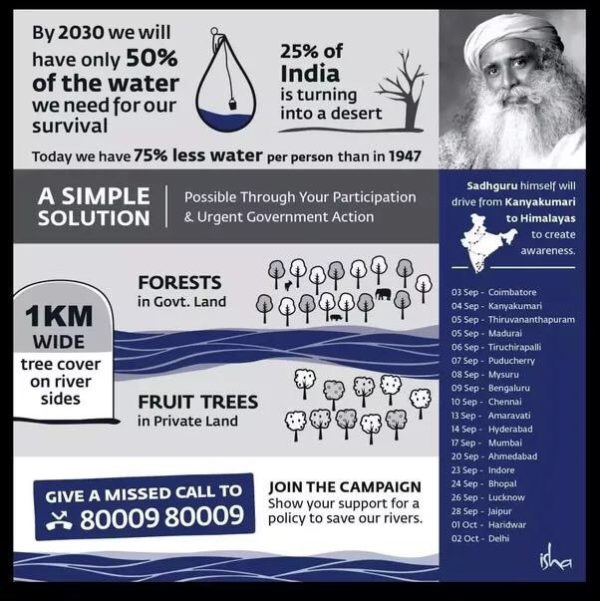 the Rally for Rivers
